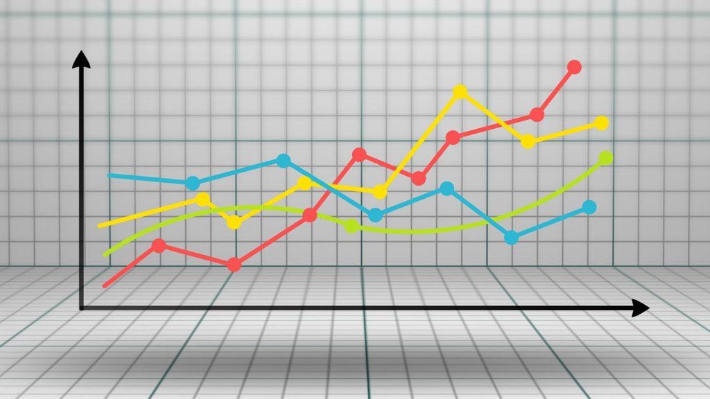 Understanding PTE scoring system